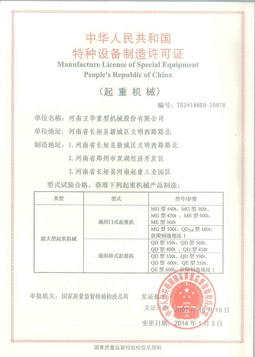 Manufacture License of Special Equipment People